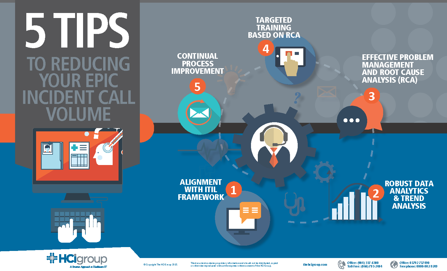 The HCI Group | 5 Tips to Reducing Epic Incident Call Volumes Infographic