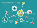 The HCI Group   6 Key Reasons Why Hospital IT Outreach Projects Fail