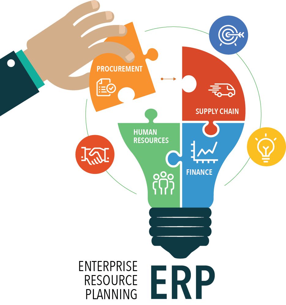 The HCI Group ERP Support Services Graphic