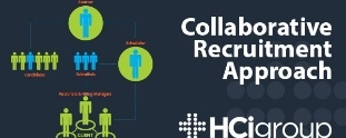 The HCI Group Recruiting